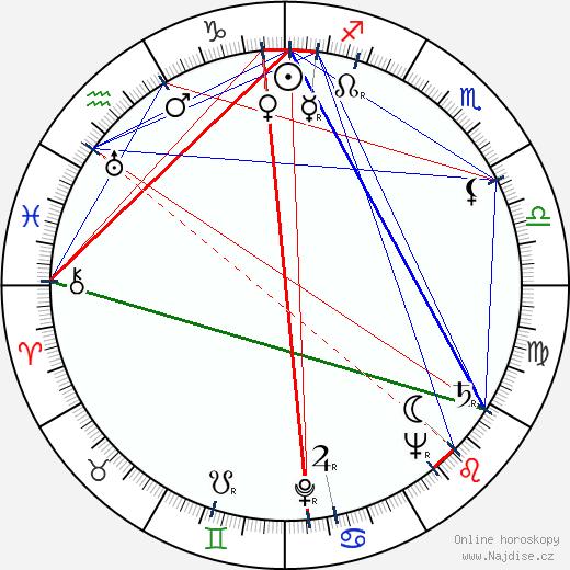 Josef Bek wikipedie wiki 2020, 2021 horoskop