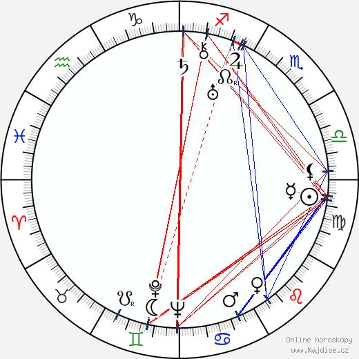 Josef Benátský wikipedie wiki 2018, 2019 horoskop