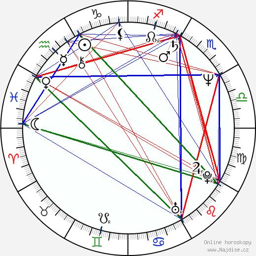 Josef Carda wikipedie wiki 2018, 2019 horoskop