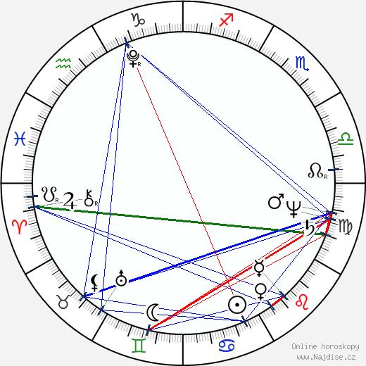 Josef Jungmann wikipedie wiki 2020, 2021 horoskop