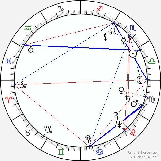 Josef Kadlec wikipedie wiki 2018, 2019 horoskop