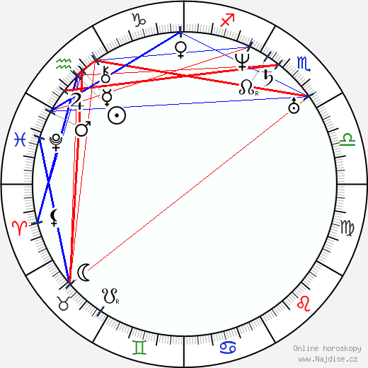 Josef Kajetán Tyl wikipedie wiki 2018, 2019 horoskop