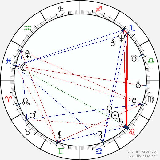 Josef Krasoslav Chmelenský wikipedie wiki 2019, 2020 horoskop
