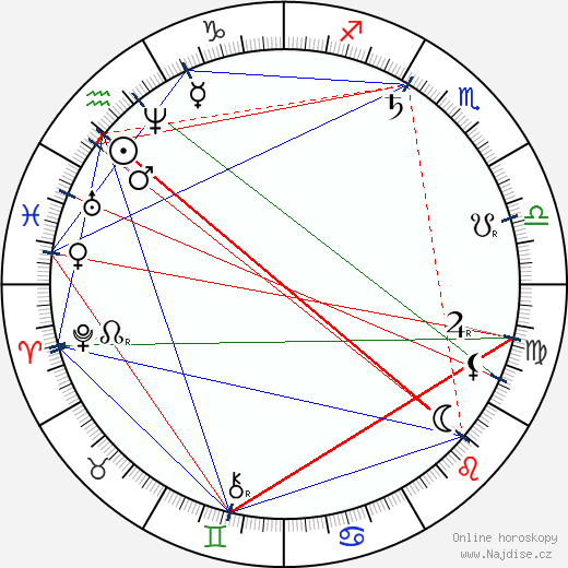 Josef Ladislav Turnovský wikipedie wiki 2019, 2020 horoskop