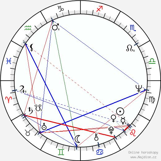 Josef Laufer wikipedie wiki 2018, 2019 horoskop