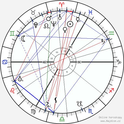 Josef Leyendecker wikipedie wiki 2019, 2020 horoskop