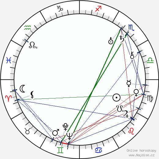 Josef Mašín wikipedie wiki 2020, 2021 horoskop
