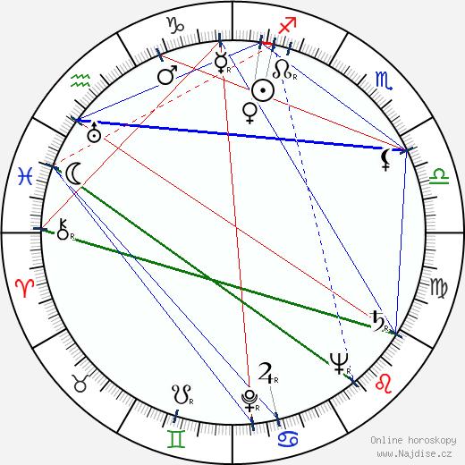Josef Němeček wikipedie wiki 2019, 2020 horoskop