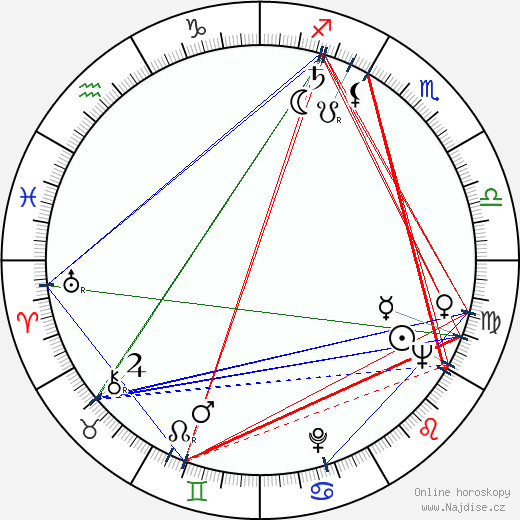 Josef Pávek wikipedie wiki 2020, 2021 horoskop