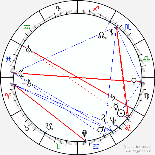 Josef Pehr wikipedie wiki 2020, 2021 horoskop