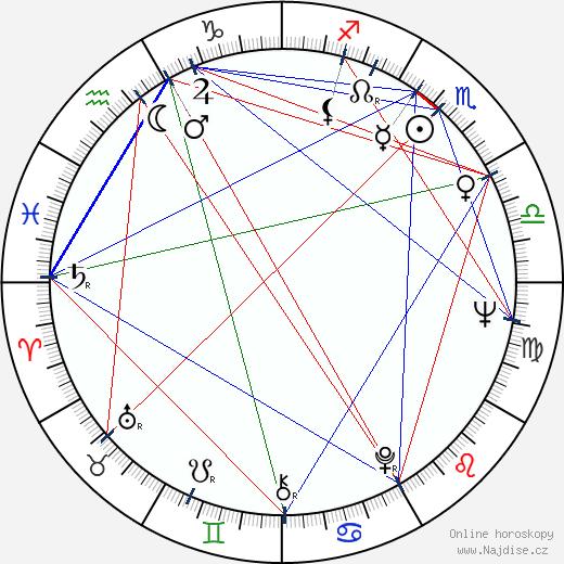 Josef Platz wikipedie wiki 2020, 2021 horoskop