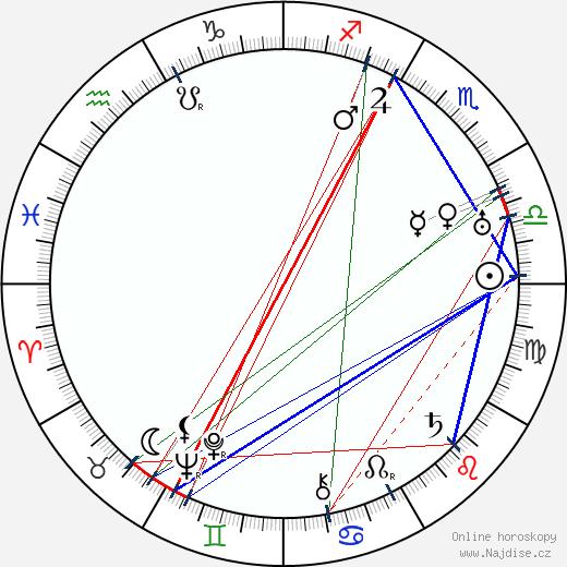 Josef Příhoda wikipedie wiki 2018, 2019 horoskop