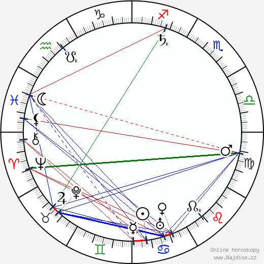Josef Rössler-Ořovský wikipedie wiki 2018, 2019 horoskop