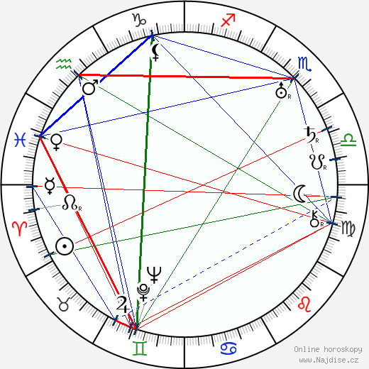 Josef Rovenský wikipedie wiki 2017, 2018 horoskop
