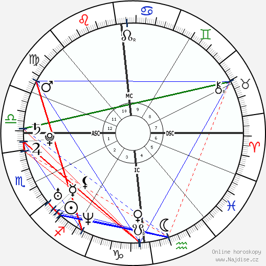 Josef Schovanec wikipedie wiki 2017, 2018 horoskop