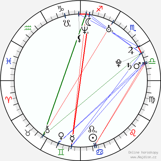 Josef Šetek wikipedie wiki 2018, 2019 horoskop