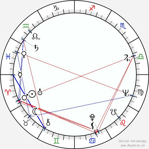 Josef Somr wikipedie wiki 2019, 2020 horoskop