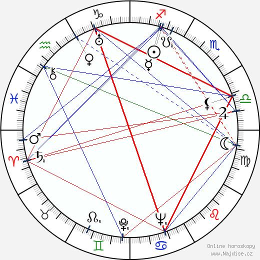 Josef Stelibský wikipedie wiki 2019, 2020 horoskop
