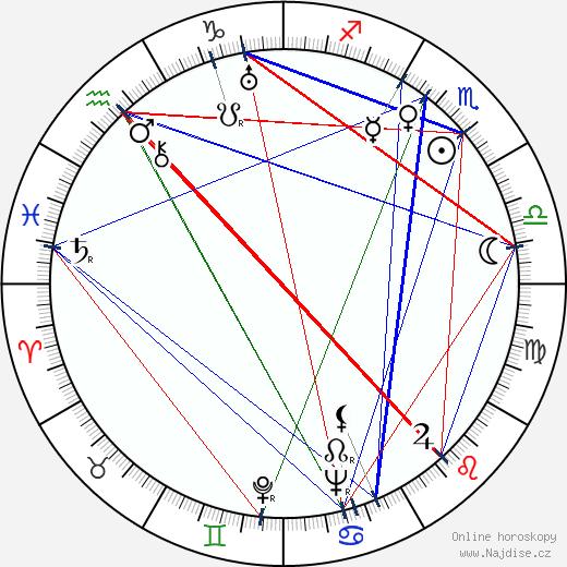 Josef Střecha wikipedie wiki 2020, 2021 horoskop
