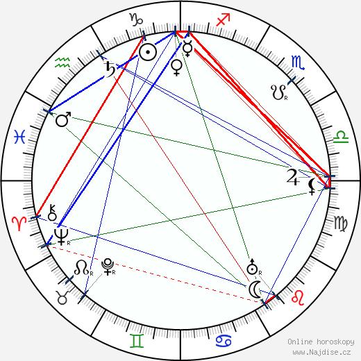Josef Suk starší wikipedie wiki 2017, 2018 horoskop