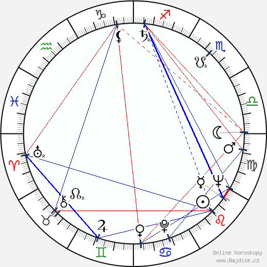 Josef Suk mladší wikipedie wiki 2019, 2020 horoskop