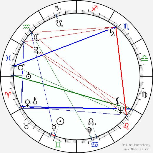 Josef Šulc wikipedie wiki 2020, 2021 horoskop