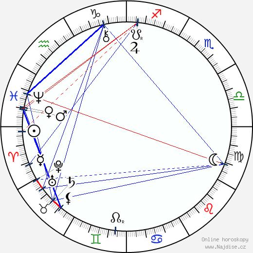 Josef Thomayer wikipedie wiki 2019, 2020 horoskop