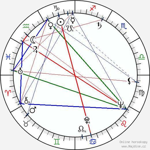Josef Vaniš wikipedie wiki 2020, 2021 horoskop
