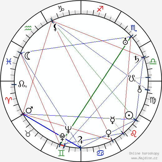 Josef Zora wikipedie wiki 2018, 2019 horoskop