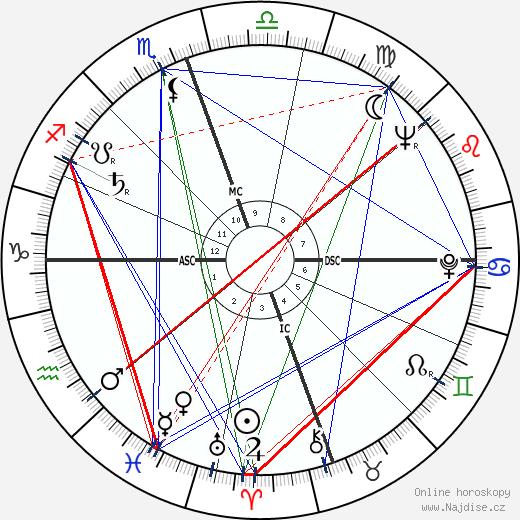 Joseph Bernardin wikipedie wiki 2018, 2019 horoskop