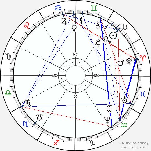 Joseph Cannon wikipedie wiki 2017, 2018 horoskop