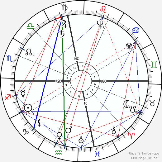 Joseph Charles Fegan wikipedie wiki 2017, 2018 horoskop