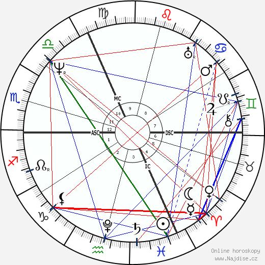 Joseph Eichendorff wikipedie wiki 2018, 2019 horoskop