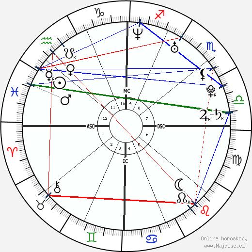 Joseph Gordon-Levitt wikipedie wiki 2019, 2020 horoskop