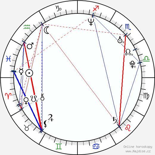 Joseph Hahn wikipedie wiki 2018, 2019 horoskop
