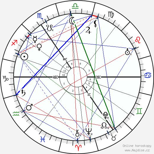 Joseph Jongen wikipedie wiki 2018, 2019 horoskop