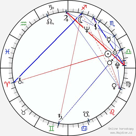 Joseph Kahn wikipedie wiki 2018, 2019 horoskop