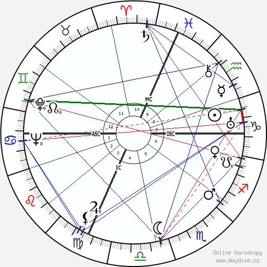 Joseph Losey wikipedie wiki 2017, 2018 horoskop