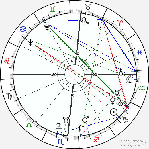 Joseph Louis Rauh wikipedie wiki 2017, 2018 horoskop