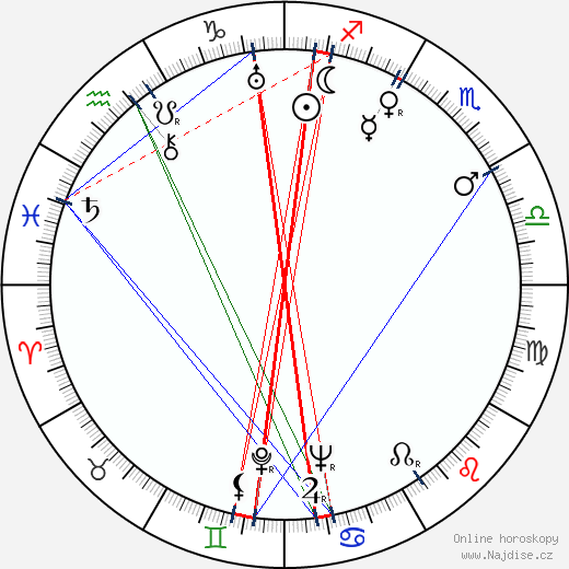 Joseph MacDonald wikipedie wiki 2018, 2019 horoskop