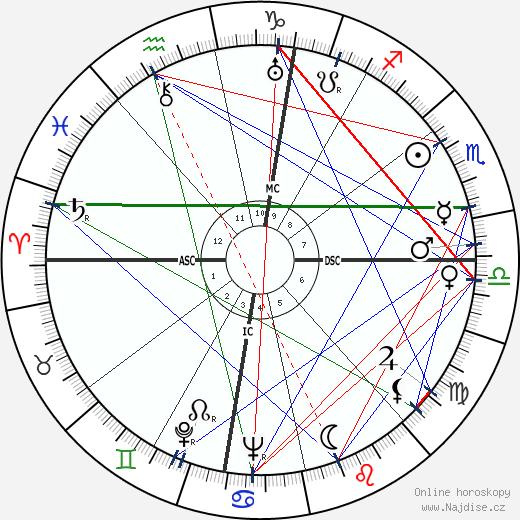 Joseph McCarthy wikipedie wiki 2019, 2020 horoskop