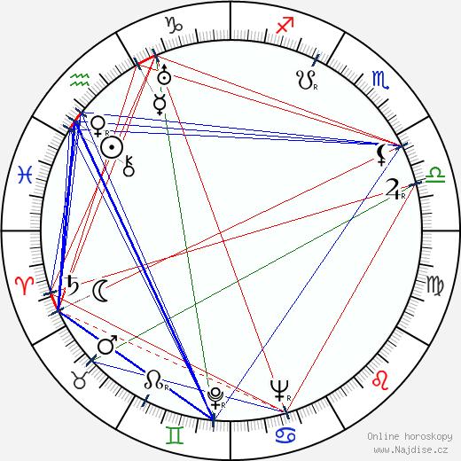 Joseph O'Conor wikipedie wiki 2017, 2018 horoskop