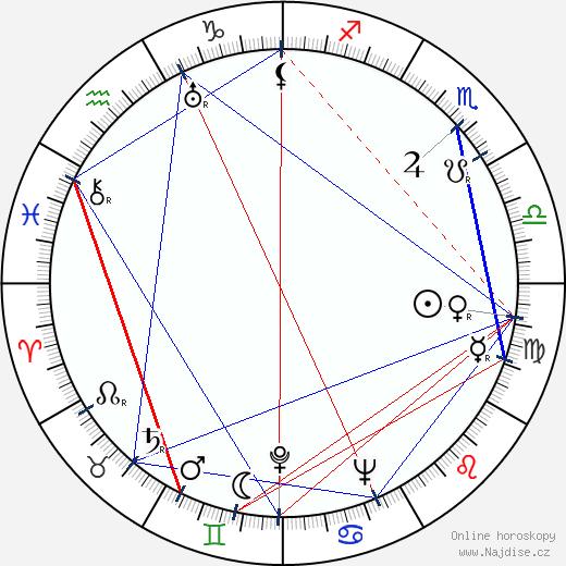 Joseph Pevney wikipedie wiki 2018, 2019 horoskop