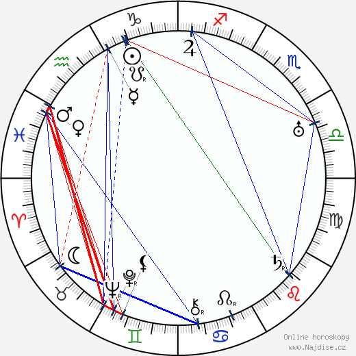 Joseph Santley wikipedie wiki 2017, 2018 horoskop