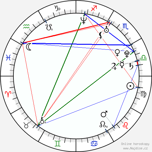 Josephine Bornebusch wikipedie wiki 2020, 2021 horoskop