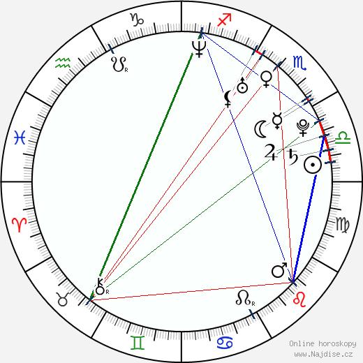 Josephine Jacob wikipedie wiki 2018, 2019 horoskop