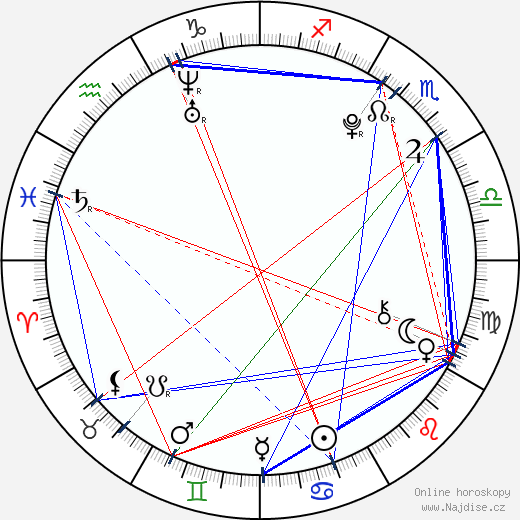 Joséphine Japy wikipedie wiki 2017, 2018 horoskop