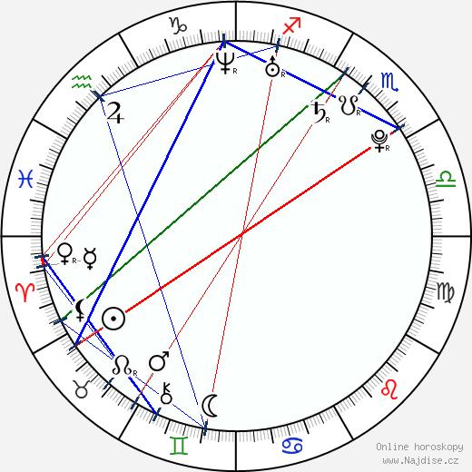 Joséphine Jobert wikipedie wiki 2019, 2020 horoskop