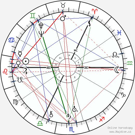 Josephine Tey wikipedie wiki 2017, 2018 horoskop