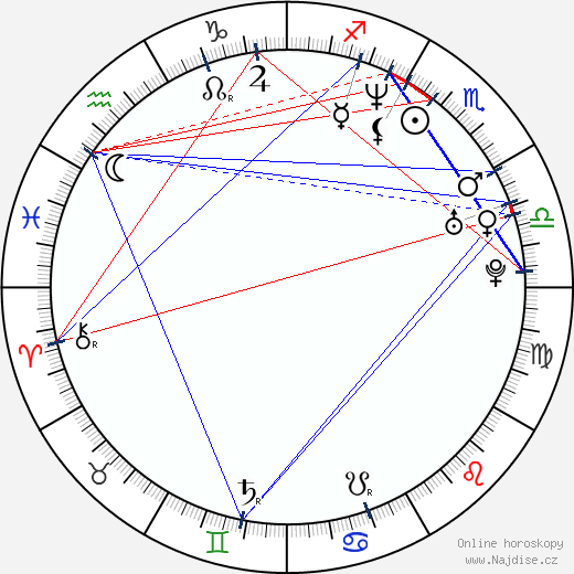 Josh Duhamel wikipedie wiki 2018, 2019 horoskop